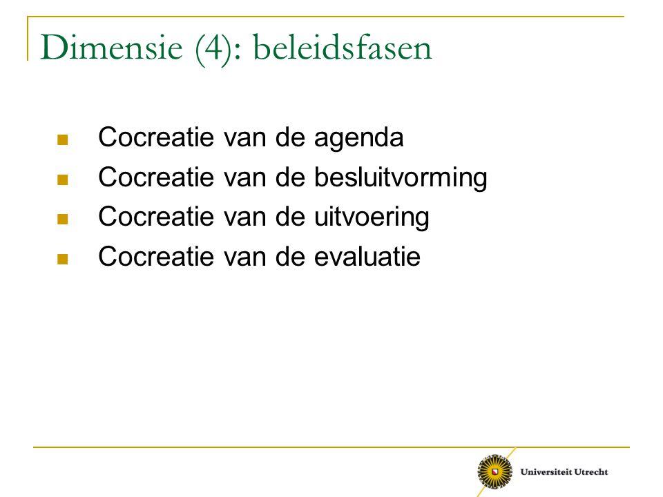 Dimensie (4): beleidsfasen Cocreatie van de agenda Cocreatie van de besluitvorming Cocreatie van de uitvoering Cocreatie van de evaluatie