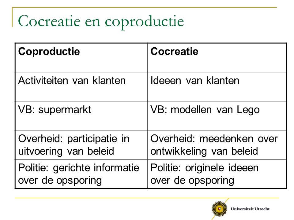Cocreatie en coproductie CoproductieCocreatie Activiteiten van klantenIdeeen van klanten VB: supermarktVB: modellen van Lego Overheid: participatie in