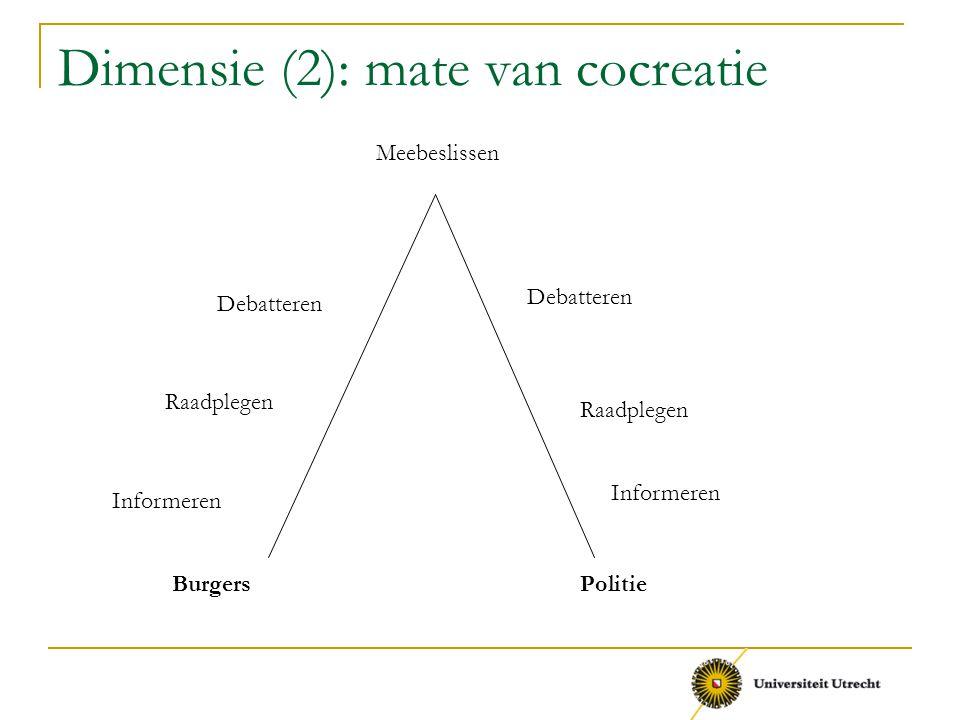 Dimensie (2): mate van cocreatie Informeren Raadplegen Debatteren Meebeslissen Informeren Raadplegen Debatteren BurgersPolitie