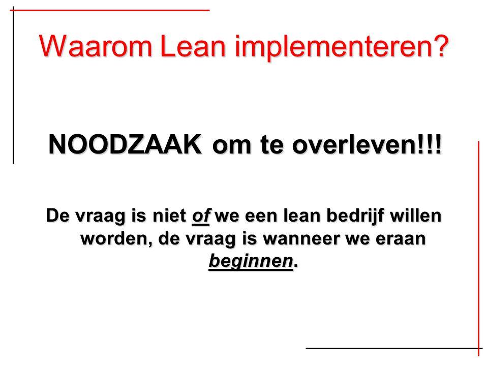 Waarom Lean implementeren? NOODZAAK om te overleven!!! De vraag is niet of we een lean bedrijf willen worden, de vraag is wanneer we eraan beginnen.