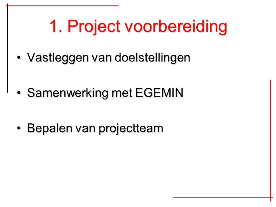 1. Project voorbereiding Vastleggen van doelstellingenVastleggen van doelstellingen Samenwerking met EGEMINSamenwerking met EGEMIN Bepalen van project
