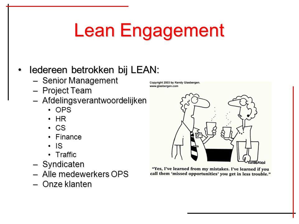 Lean Engagement Iedereen betrokken bij LEAN:Iedereen betrokken bij LEAN: –Senior Management –Project Team –Afdelingsverantwoordelijken OPSOPS HRHR CSC