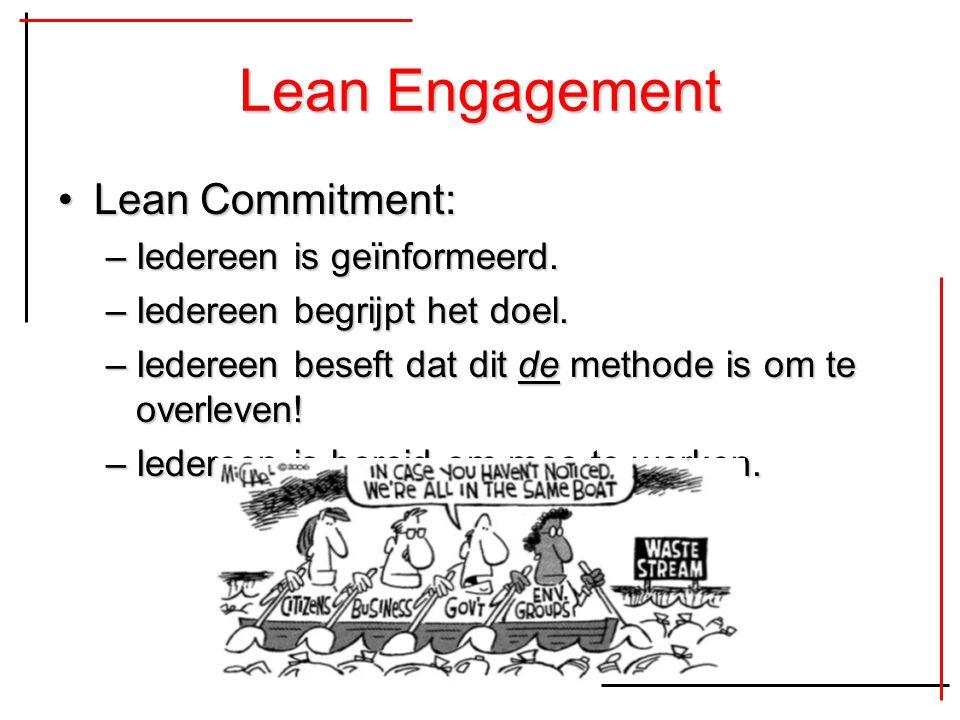 Lean Engagement Lean Commitment:Lean Commitment: –Iedereen is geïnformeerd. –Iedereen begrijpt het doel. –Iedereen beseft dat dit de methode is om te