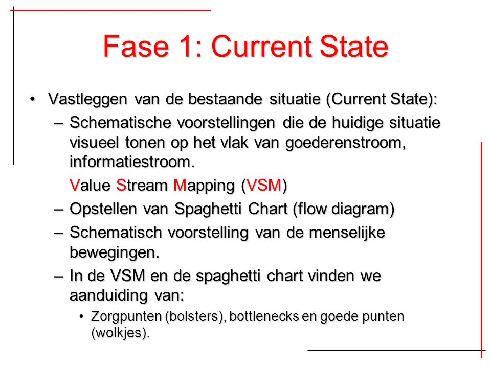 Fase 1: Current State Vastleggen van de bestaande situatie (Current State):Vastleggen van de bestaande situatie (Current State): –Schematische voorste