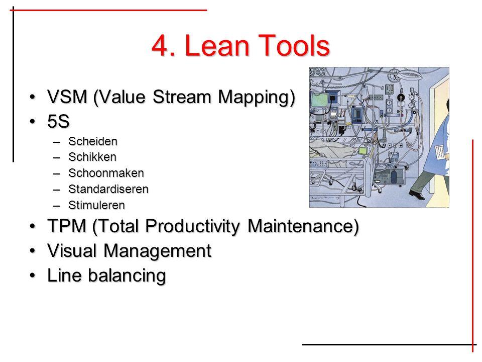 4. Lean Tools VSM (Value Stream Mapping)VSM (Value Stream Mapping) 5S5S –Scheiden –Schikken –Schoonmaken –Standardiseren –Stimuleren TPM (Total Produc