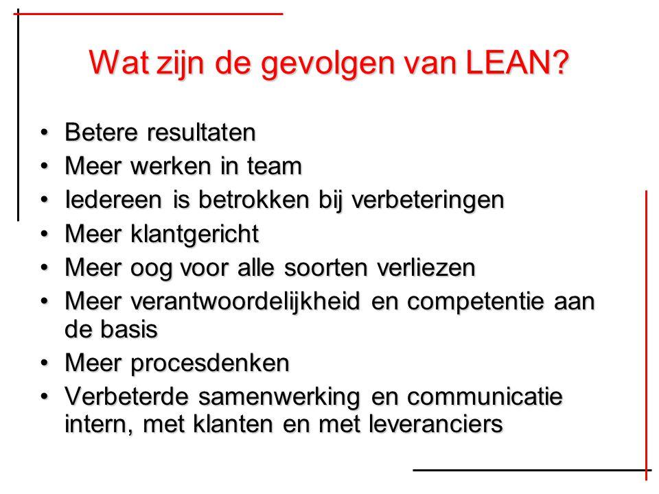 Wat zijn de gevolgen van LEAN? Betere resultatenBetere resultaten Meer werken in teamMeer werken in team Iedereen is betrokken bij verbeteringenIedere