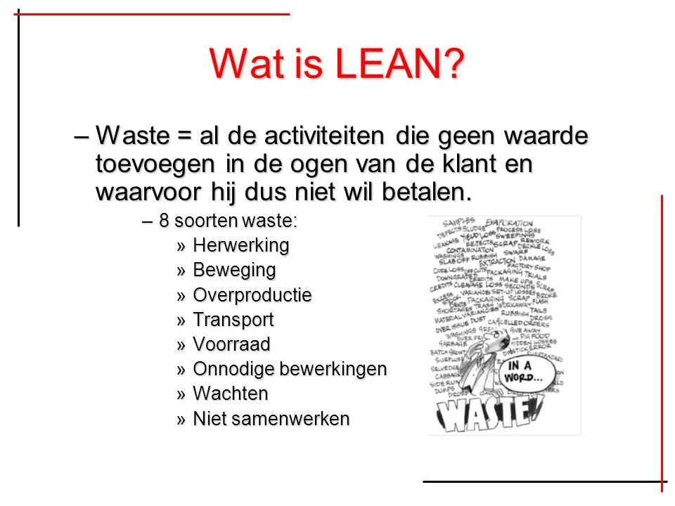 Wat is LEAN? –Waste = al de activiteiten die geen waarde toevoegen in de ogen van de klant en waarvoor hij dus niet wil betalen. –8 soorten waste: »He