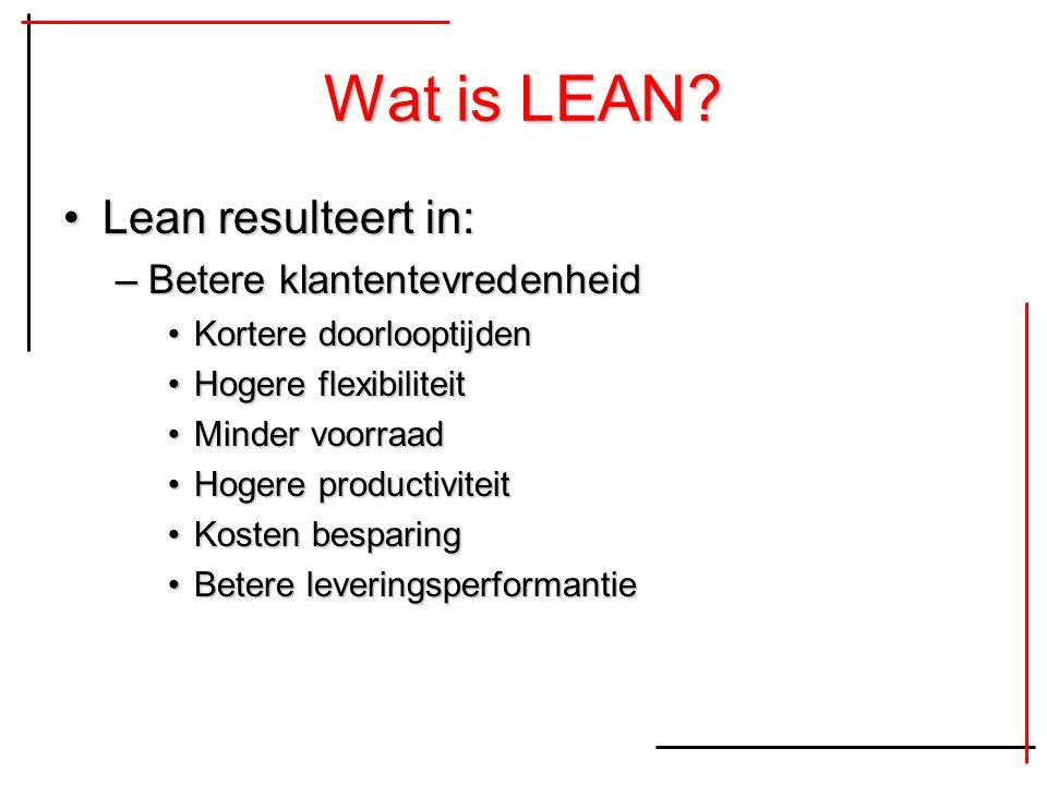 Wat is LEAN? Lean resulteert in:Lean resulteert in: –Betere klantentevredenheid Kortere doorlooptijdenKortere doorlooptijden Hogere flexibiliteitHoger