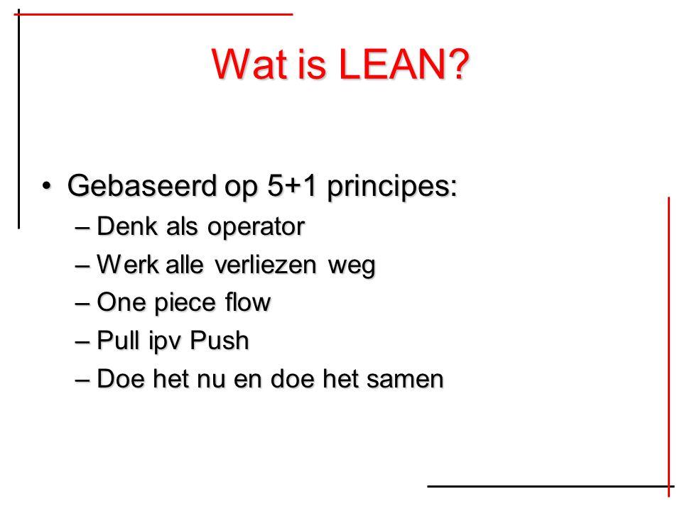 Wat is LEAN? Gebaseerd op 5+1 principes:Gebaseerd op 5+1 principes: –Denk als operator –Werk alle verliezen weg –One piece flow –Pull ipv Push –Doe he