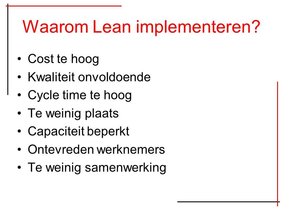 Waarom Lean implementeren? Cost te hoog Kwaliteit onvoldoende Cycle time te hoog Te weinig plaats Capaciteit beperkt Ontevreden werknemers Te weinig s