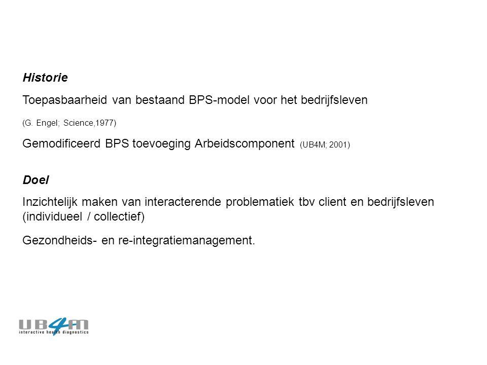 Historie Toepasbaarheid van bestaand BPS-model voor het bedrijfsleven (G. Engel; Science,1977) Gemodificeerd BPS toevoeging Arbeidscomponent (UB4M; 20