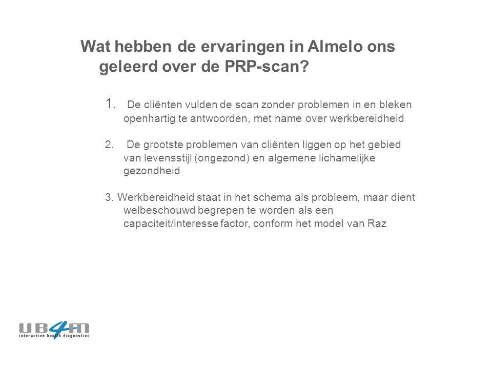 Wat hebben de ervaringen in Almelo ons geleerd over de PRP-scan? 1. De cliënten vulden de scan zonder problemen in en bleken openhartig te antwoorden,