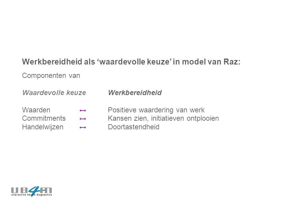 Werkbereidheid als 'waardevolle keuze' in model van Raz: Componenten van Waardevolle keuzeWerkbereidheid Waarden↔Positieve waardering van werk Commitm