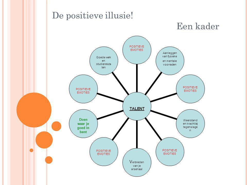 De positieve illusie! Een kader TALENT POSITIEVE EMOTIES Aanleggen van fysieke en mentale voorraden POSITIEVE EMOTIES Weerstand en kracht bij tegensla