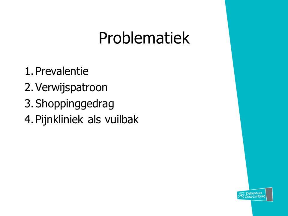 Problematiek 1.Prevalentie 2.Verwijspatroon 3.Shoppinggedrag 4.Pijnkliniek als vuilbak