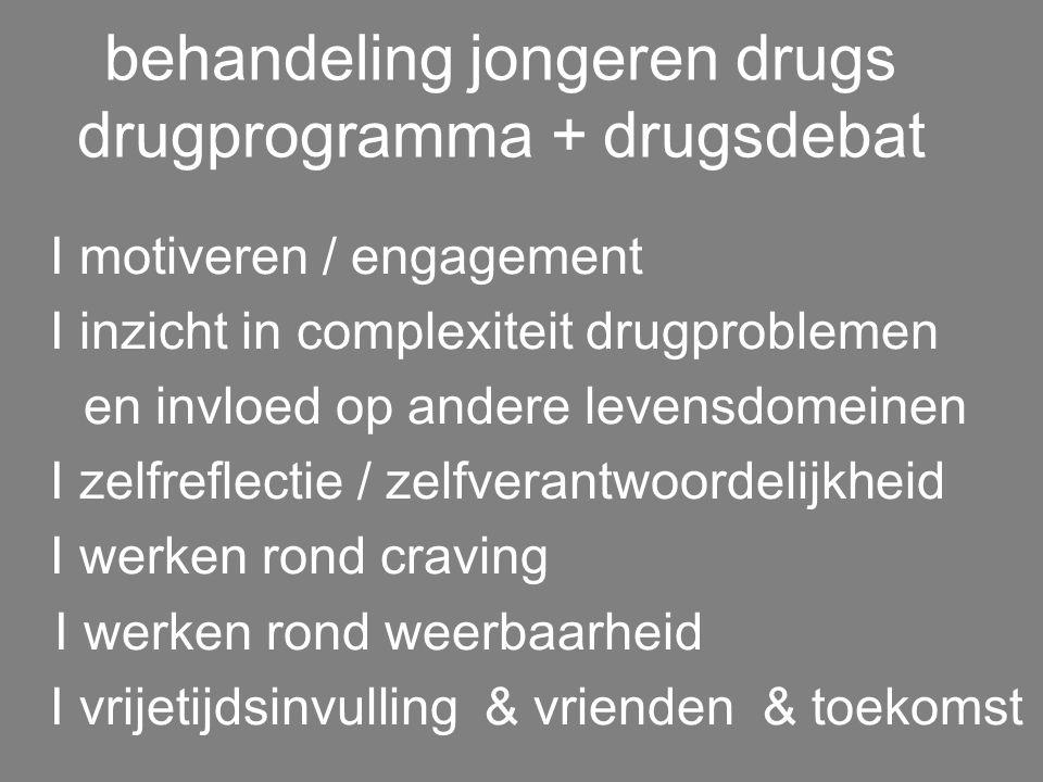 team en druggebruik I druggebruik tijdens weekends I druggebruik op de afdeling I duidelijke regels & afspraken I toxicologische screening I herval ha