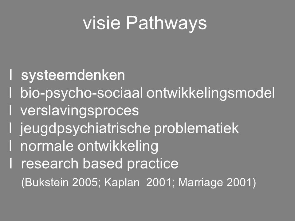 historiek pathways I start juli 2001 I capaciteit 15 K + 5 k l jongeren van 12 – 18 jaar (2 leefgroepen) I dubbele diagnose drugmisbruik / drugafhanke