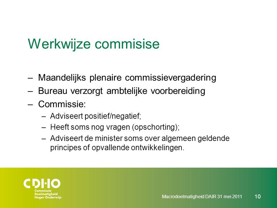 10 Werkwijze commisise –Maandelijks plenaire commissievergadering –Bureau verzorgt ambtelijke voorbereiding –Commissie: –Adviseert positief/negatief;