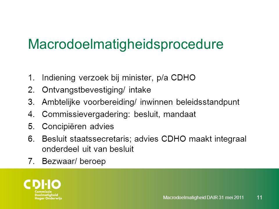 Macrodoelmatigheid DAIR 31 mei 2011 11 Macrodoelmatigheidsprocedure 1.Indiening verzoek bij minister, p/a CDHO 2.Ontvangstbevestiging/ intake 3.Ambtel