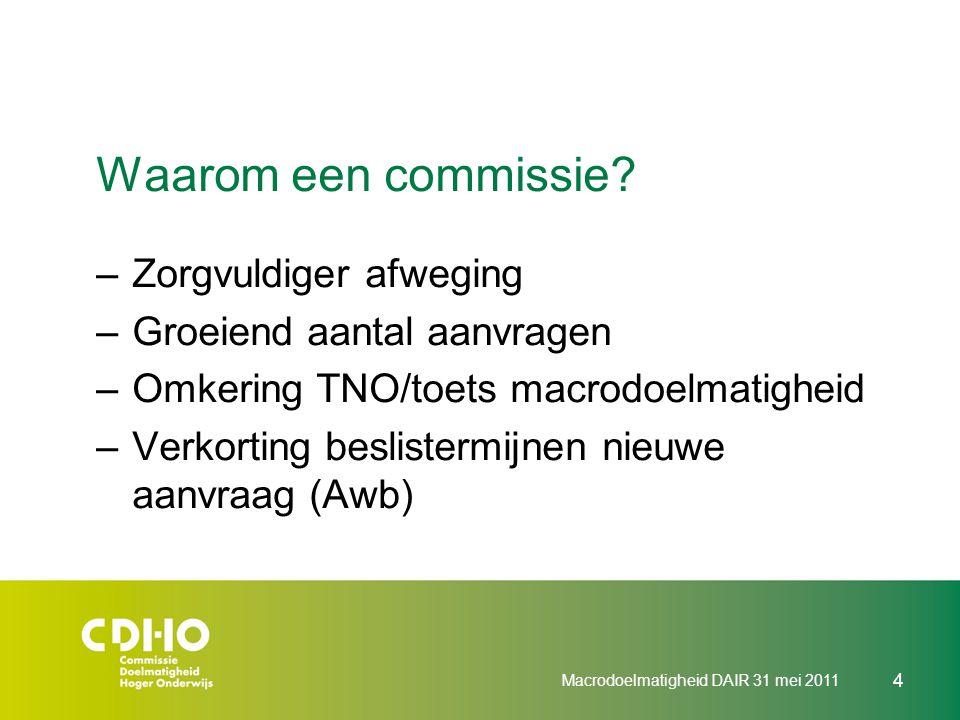 Macrodoelmatigheid DAIR 31 mei 2011 4 Waarom een commissie? –Zorgvuldiger afweging –Groeiend aantal aanvragen –Omkering TNO/toets macrodoelmatigheid –