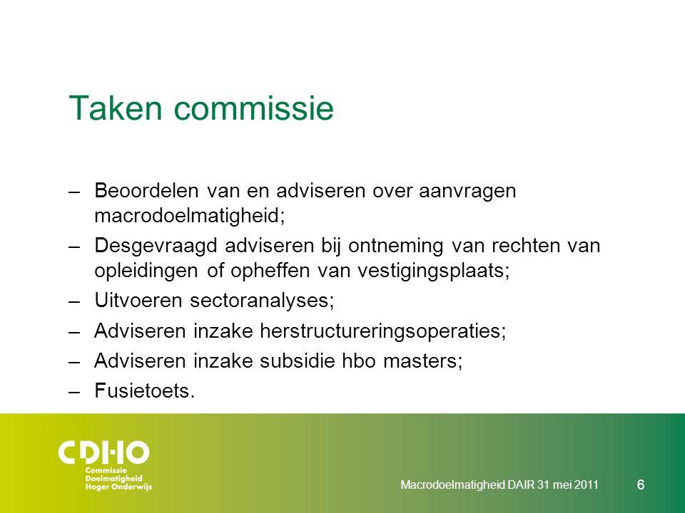 Macrodoelmatigheid DAIR 31 mei 2011 6 Taken commissie –Beoordelen van en adviseren over aanvragen macrodoelmatigheid; –Desgevraagd adviseren bij ontne