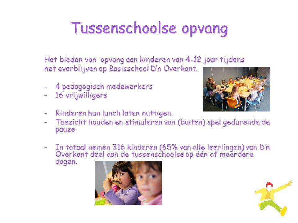 Tussenschoolse opvang Het bieden van opvang aan kinderen van 4-12 jaar tijdens het overblijven op Basisschool D'n Overkant. -4 pedagogisch medewerkers