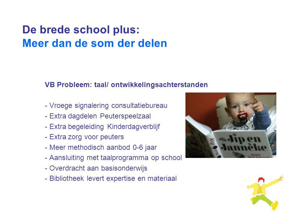 VB Probleem: taal/ ontwikkelingsachterstanden - Vroege signalering consultatiebureau - Extra dagdelen Peuterspeelzaal - Extra begeleiding Kinderdagver