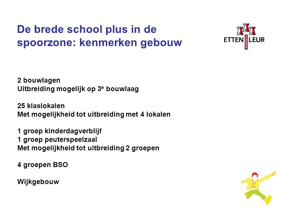 De brede school plus in de spoorzone: kenmerken gebouw 2 bouwlagen Uitbreiding mogelijk op 3 e bouwlaag 25 klaslokalen Met mogelijkheid tot uitbreidin