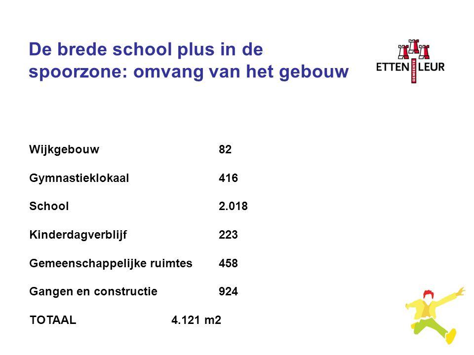 De brede school plus in de spoorzone: omvang van het gebouw Wijkgebouw82 Gymnastieklokaal416 School2.018 Kinderdagverblijf223 Gemeenschappelijke ruimt