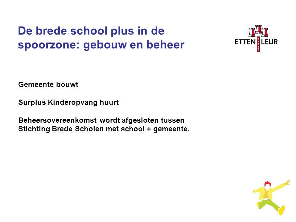 De brede school plus in de spoorzone: gebouw en beheer Gemeente bouwt Surplus Kinderopvang huurt Beheersovereenkomst wordt afgesloten tussen Stichting