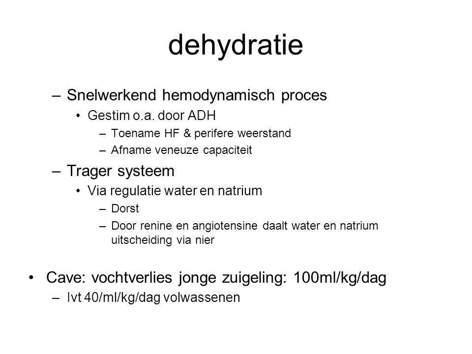 dehydratie –Snelwerkend hemodynamisch proces Gestim o.a. door ADH –Toename HF & perifere weerstand –Afname veneuze capaciteit –Trager systeem Via regu