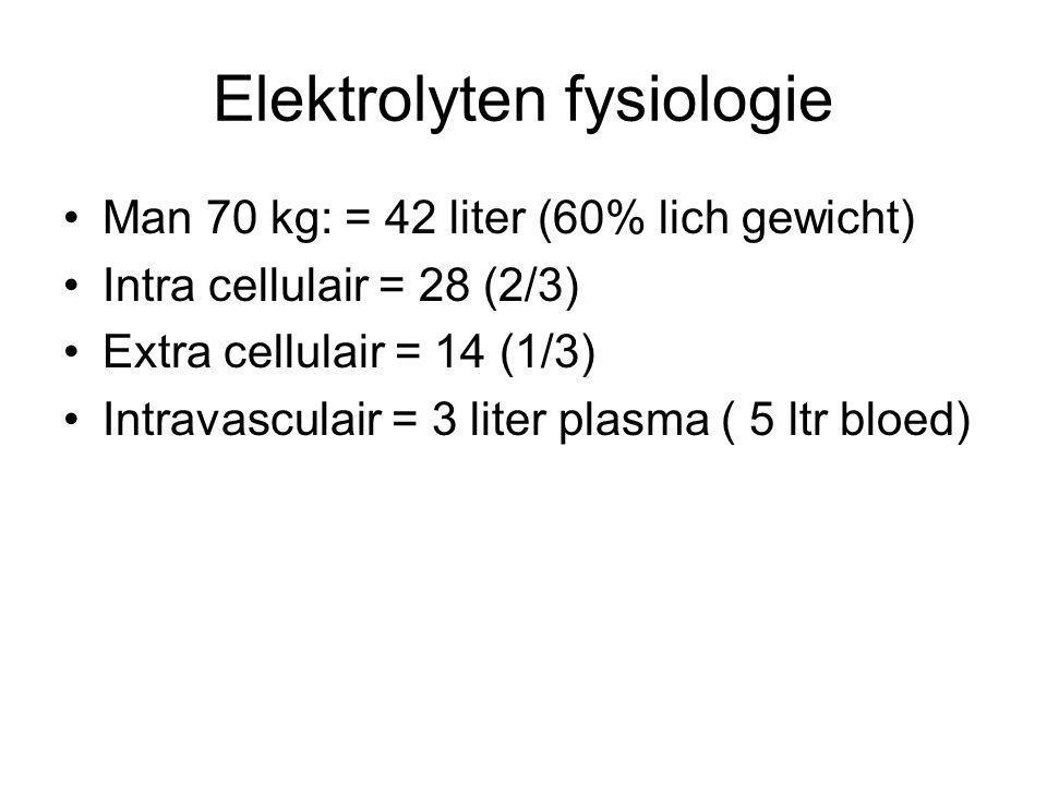 Elektrolyten fysiologie Man 70 kg: = 42 liter (60% lich gewicht) Intra cellulair = 28 (2/3) Extra cellulair = 14 (1/3) Intravasculair = 3 liter plasma