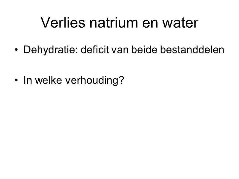 Verlies natrium en water Dehydratie: deficit van beide bestanddelen In welke verhouding?