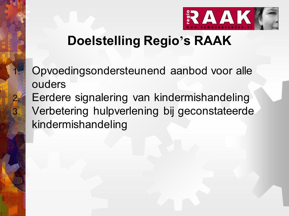 Doelstelling Regio ' s RAAK 1. Opvoedingsondersteunend aanbod voor alle ouders 2. Eerdere signalering van kindermishandeling 3. Verbetering hulpverlen
