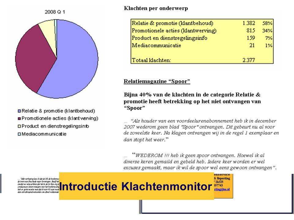 Mooie resultaten Q2 Introductie Klachtenmonitor