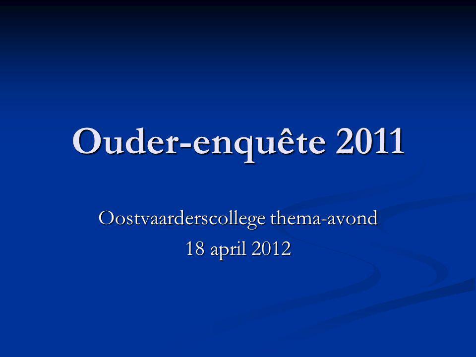 Ouder-enquête 2011 Oostvaarderscollege thema-avond 18 april 2012