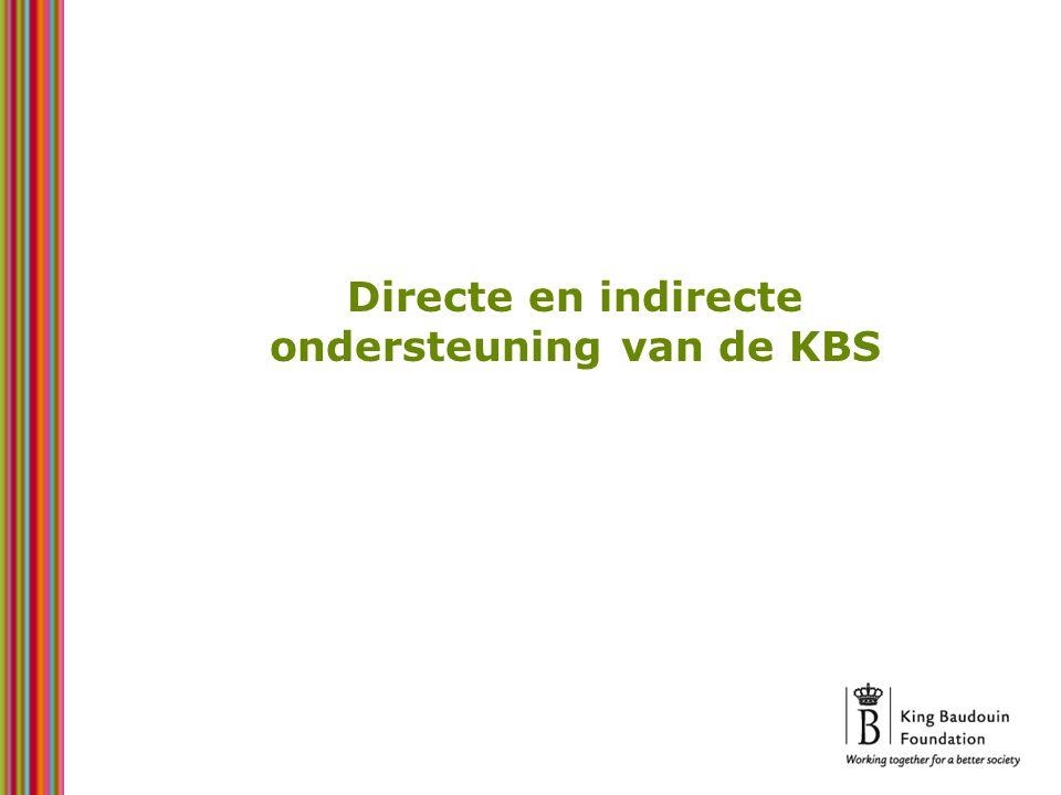 Directe en indirecte ondersteuning van de KBS