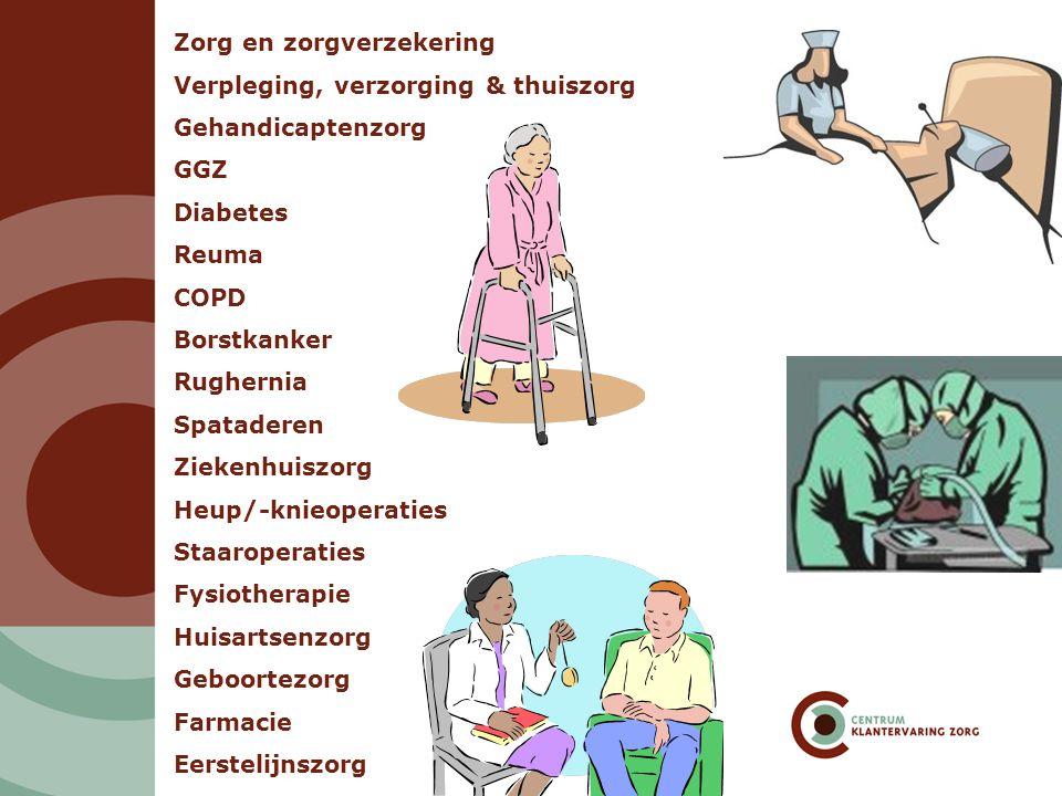 Zorg en zorgverzekering Verpleging, verzorging & thuiszorg Gehandicaptenzorg GGZ Diabetes Reuma COPD Borstkanker Rughernia Spataderen Ziekenhuiszorg H