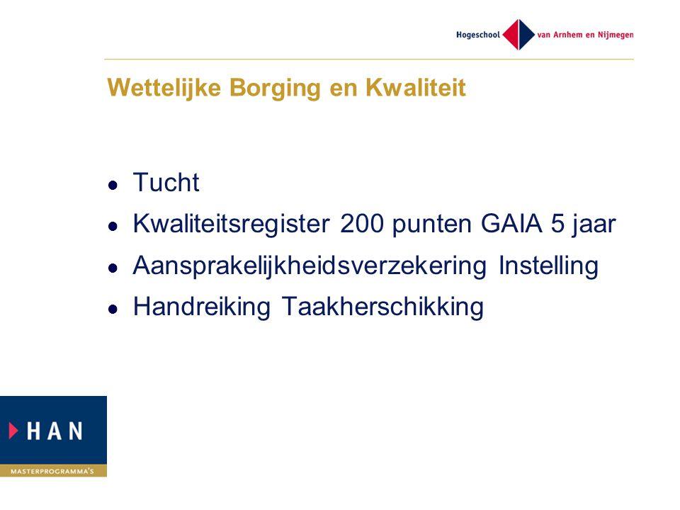 Wettelijke Borging en Kwaliteit Tucht Kwaliteitsregister 200 punten GAIA 5 jaar Aansprakelijkheidsverzekering Instelling Handreiking Taakherschikking