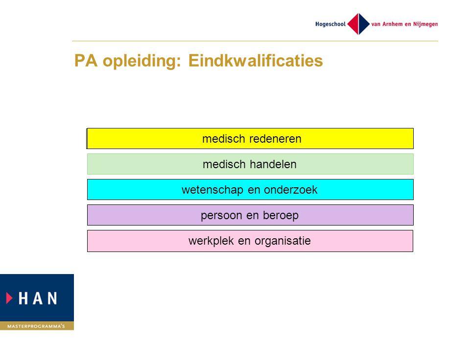 PA opleiding: Eindkwalificaties wetenschap en onderzoek werkplek en organisatie medisch redeneren persoon en beroep medisch handelen