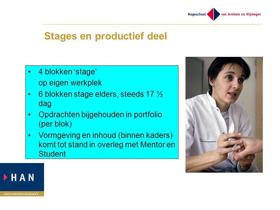 Stages en productief deel 4 blokken 'stage' op eigen werkplek 6 blokken stage elders, steeds 17 ½ dag Opdrachten bijgehouden in portfolio (per blok) V