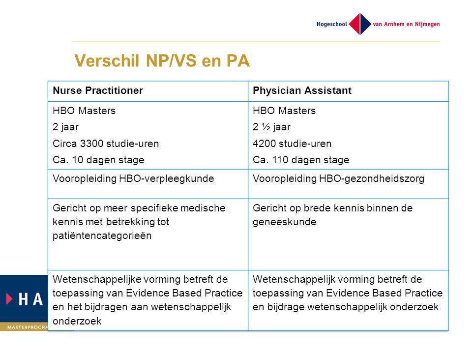 Verschil NP/VS en PA
