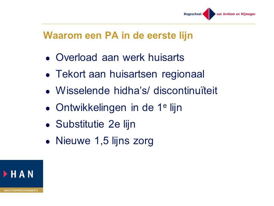 Waarom een PA in de eerste lijn Overload aan werk huisarts Tekort aan huisartsen regionaal Wisselende hidha's/ discontinuïteit Ontwikkelingen in de 1