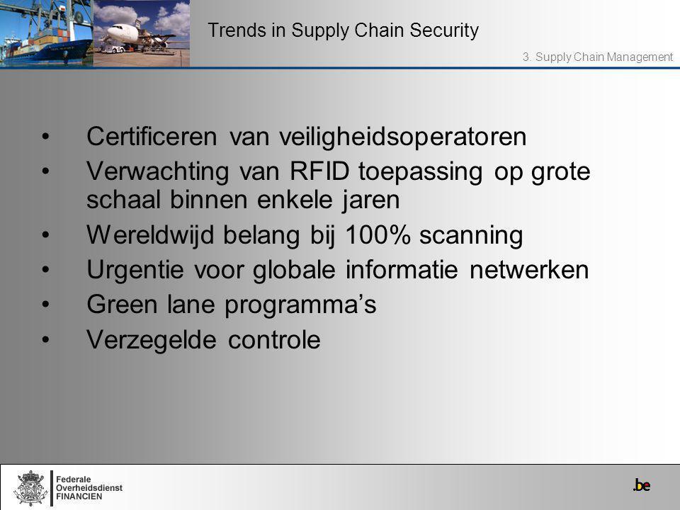 Certificeren van veiligheidsoperatoren Verwachting van RFID toepassing op grote schaal binnen enkele jaren Wereldwijd belang bij 100% scanning Urgenti
