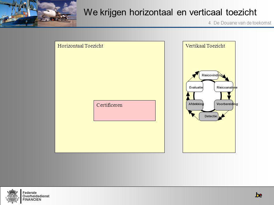 We krijgen horizontaal en verticaal toezicht 4. De Douane van de toekomst Vertikaal Toezicht Afdekking EvaluatieRisicoanalyse Voorbereiding Detectie R