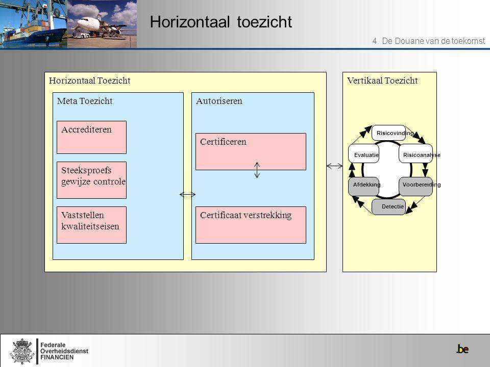 Horizontaal toezicht 4. De Douane van de toekomst Vertikaal ToezichtHorizontaal Toezicht Meta Toezicht Accrediteren Autoriseren Certificeren Certifica