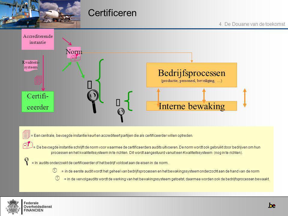 Certificeren 4. De Douane van de toekomst Bedrijfsprocessen (productie, personeel, beveiliging, …) Interne bewaking Accrediterende instantie Certifi-