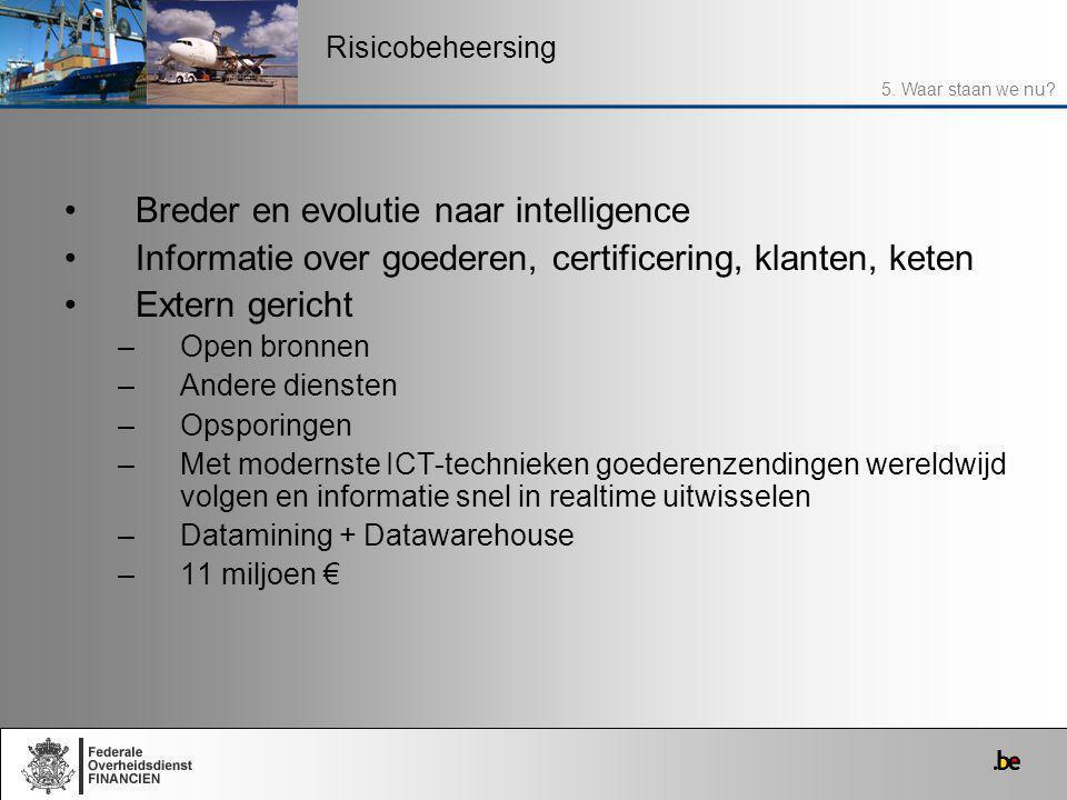 Breder en evolutie naar intelligence Informatie over goederen, certificering, klanten, keten Extern gericht –Open bronnen –Andere diensten –Opsporinge