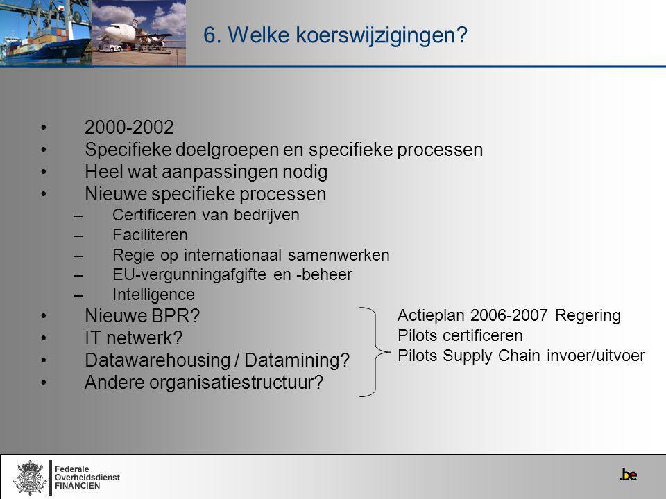 2000-2002 Specifieke doelgroepen en specifieke processen Heel wat aanpassingen nodig Nieuwe specifieke processen –Certificeren van bedrijven –Facilite