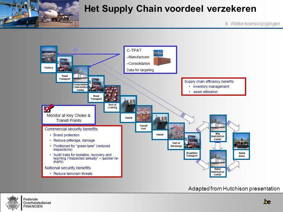 Het Supply Chain voordeel verzekeren 6. Welke koerswijzigingen Adapted from Hutchison presentation